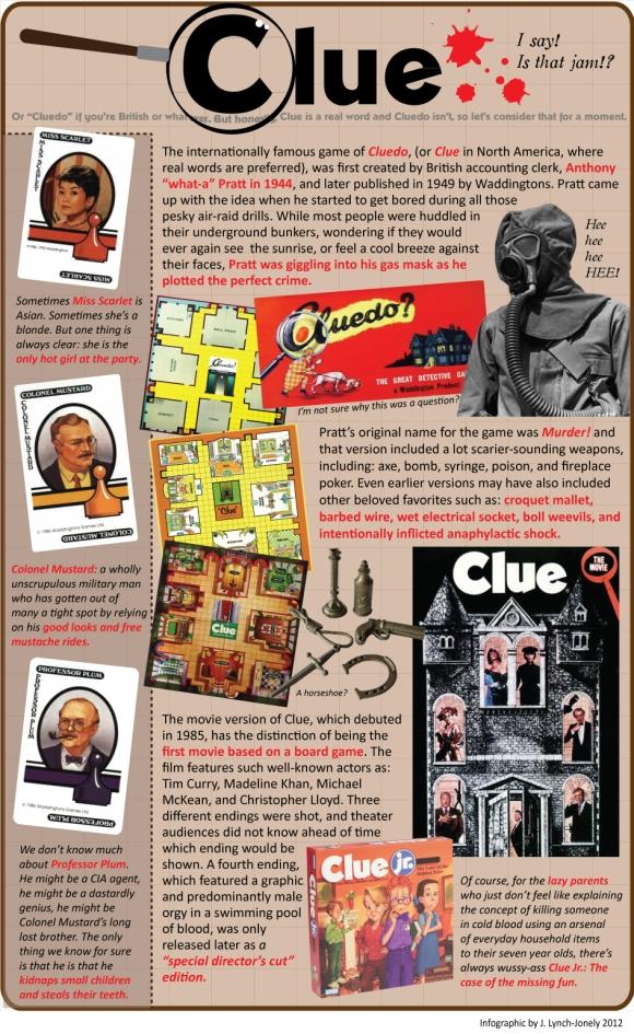 Cluedo-Infographic